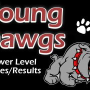 Lower Level Scores/Results for 12-28,2020 to 1-2-2021